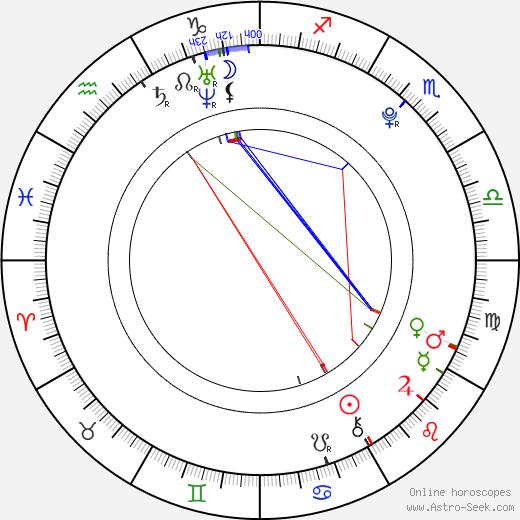 Emily Bett Rickards astro natal birth chart, Emily Bett Rickards horoscope, astrology