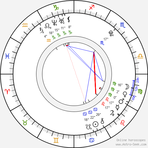 Erik J. Berg birth chart, biography, wikipedia 2019, 2020