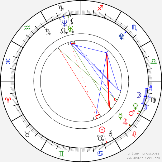 Erik J. Berg astro natal birth chart, Erik J. Berg horoscope, astrology