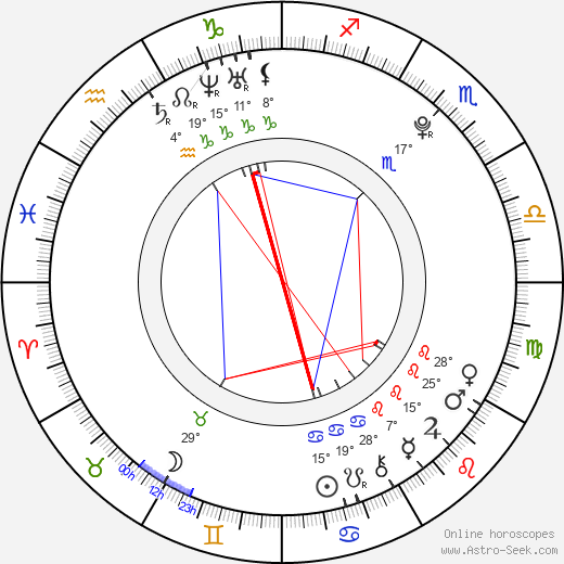 Jamie Blackley birth chart, biography, wikipedia 2019, 2020