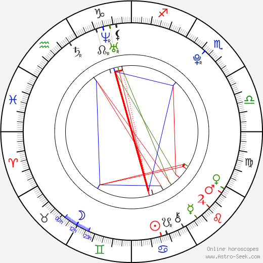 Jamie Blackley birth chart, Jamie Blackley astro natal horoscope, astrology