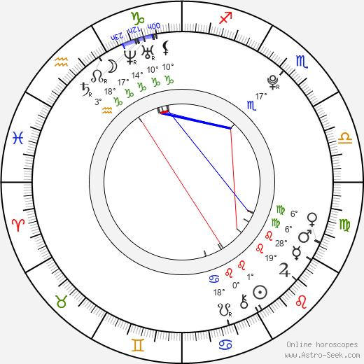 Janus Dissing Rathke birth chart, biography, wikipedia 2019, 2020