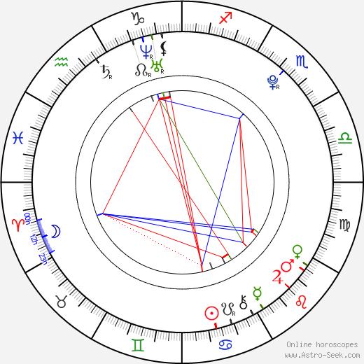 Джейсон Долли Jason Dolley день рождения гороскоп, Jason Dolley Натальная карта онлайн