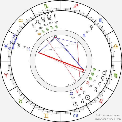 Miki Ishikawa birth chart, biography, wikipedia 2019, 2020