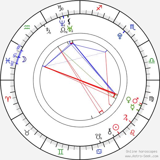 Miki Ishikawa birth chart, Miki Ishikawa astro natal horoscope, astrology