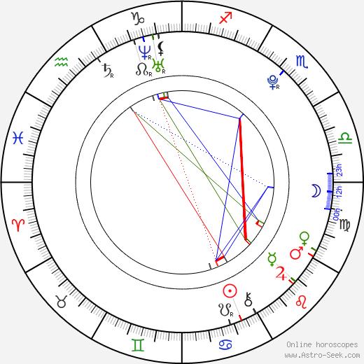 Mirte Maas tema natale, oroscopo, Mirte Maas oroscopi gratuiti, astrologia