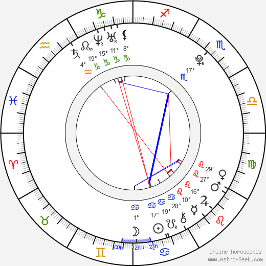 Nicole Patrick birth chart, biography, wikipedia 2017, 2018