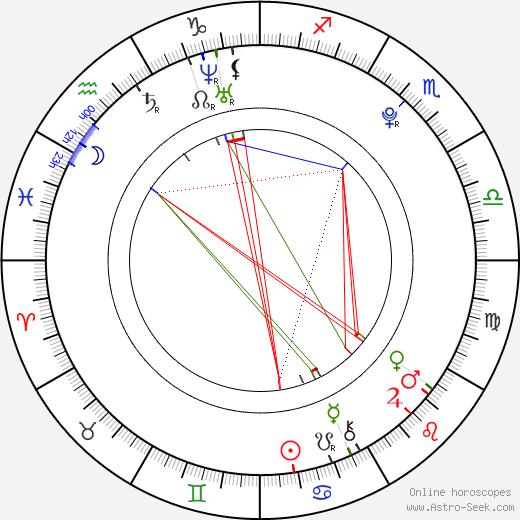 Serenay Sarikaya Astro Natal Birth Chart Horoscope Astrology