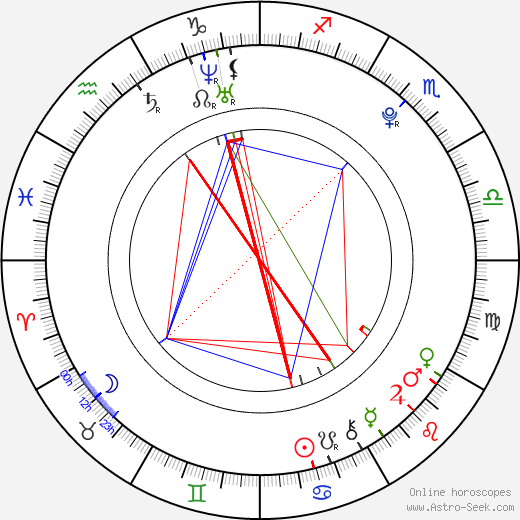 Tae-joon Choi astro natal birth chart, Tae-joon Choi horoscope, astrology