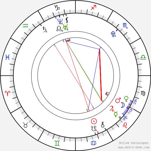 Tomáš Materna astro natal birth chart, Tomáš Materna horoscope, astrology
