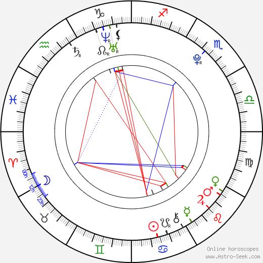 Victoire Thivisol astro natal birth chart, Victoire Thivisol horoscope, astrology