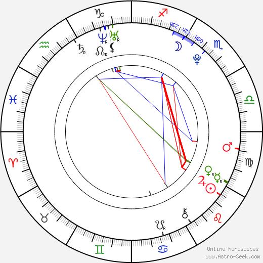 Austin Butler tema natale, oroscopo, Austin Butler oroscopi gratuiti, astrologia