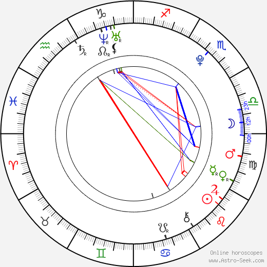 Dave Days astro natal birth chart, Dave Days horoscope, astrology