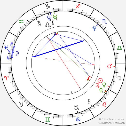 Dylan O'Brien astro natal birth chart, Dylan O'Brien horoscope, astrology