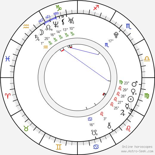 Federico Macheda birth chart, biography, wikipedia 2019, 2020