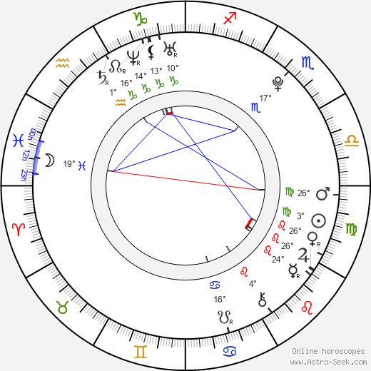 Gabe Nevins birth chart, biography, wikipedia 2019, 2020