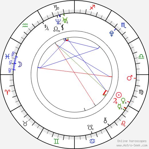 Gabe Nevins astro natal birth chart, Gabe Nevins horoscope, astrology