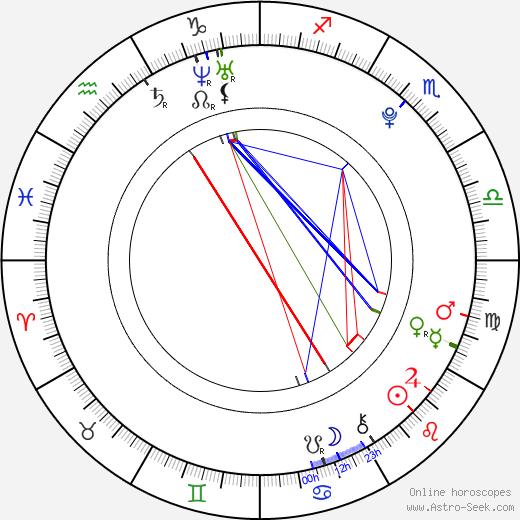 Julie Grundtvig Wester astro natal birth chart, Julie Grundtvig Wester horoscope, astrology