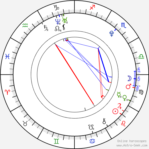 Keith Stanfield birth chart, Keith Stanfield astro natal horoscope, astrology