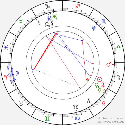 Kyle Massey astro natal birth chart, Kyle Massey horoscope, astrology
