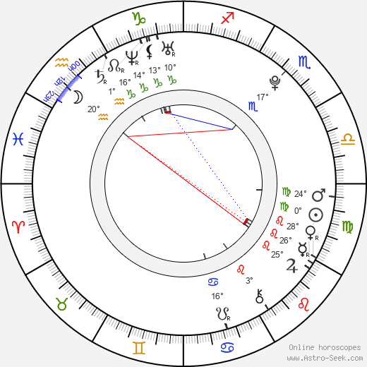 Lucy Mecklenburgh birth chart, biography, wikipedia 2020, 2021