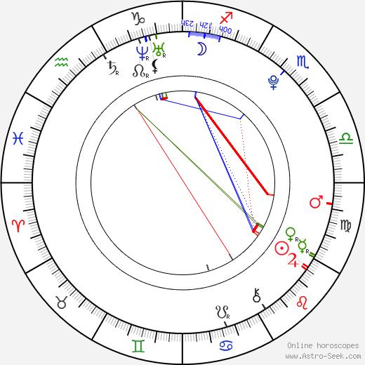 Nathan Lopez astro natal birth chart, Nathan Lopez horoscope, astrology