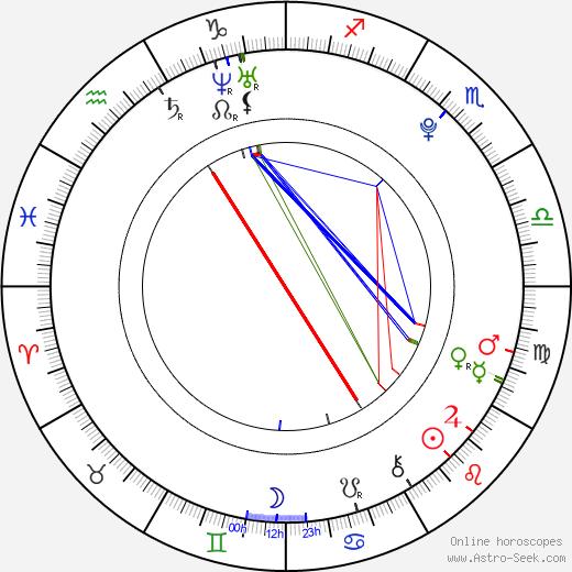 Patrick Dorn birth chart, Patrick Dorn astro natal horoscope, astrology