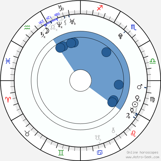 Shuang Zheng wikipedia, horoscope, astrology, instagram