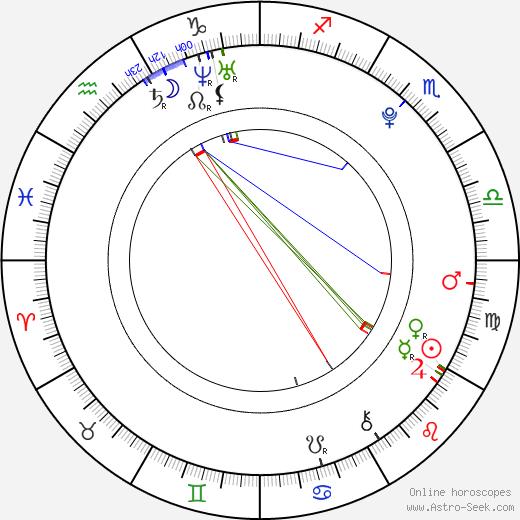 Shuang Zheng день рождения гороскоп, Shuang Zheng Натальная карта онлайн