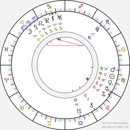 Stephen Joffe birth chart, biography, wikipedia 2018, 2019