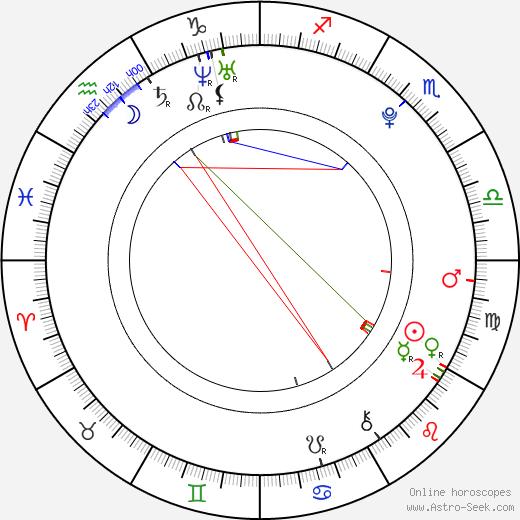 Stephen Joffe astro natal birth chart, Stephen Joffe horoscope, astrology