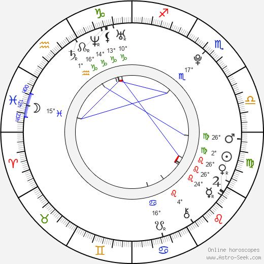 Tommy Bastow birth chart, biography, wikipedia 2019, 2020