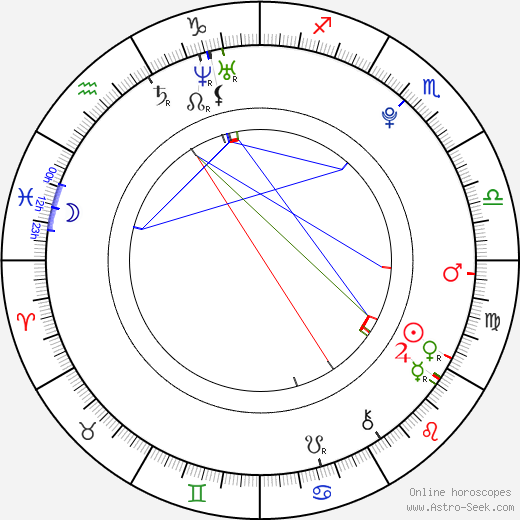 Tommy Bastow astro natal birth chart, Tommy Bastow horoscope, astrology