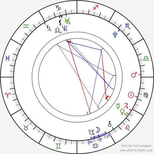Carter Jenkins astro natal birth chart, Carter Jenkins horoscope, astrology