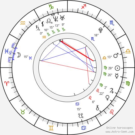 Chelsea Tavares birth chart, biography, wikipedia 2019, 2020