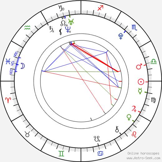 Chelsea Tavares birth chart, Chelsea Tavares astro natal horoscope, astrology