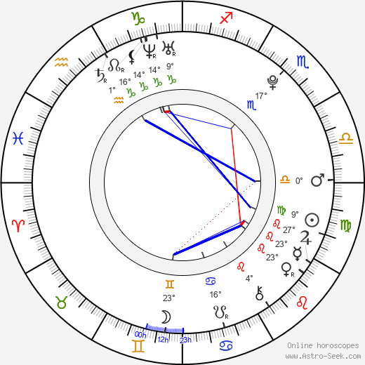 Dani Goldman birth chart, biography, wikipedia 2019, 2020
