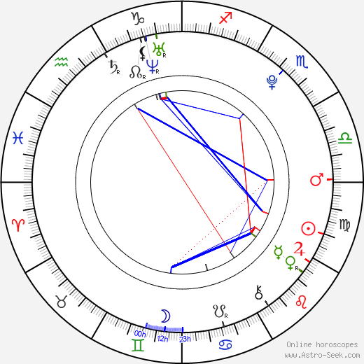 Dani Goldman astro natal birth chart, Dani Goldman horoscope, astrology