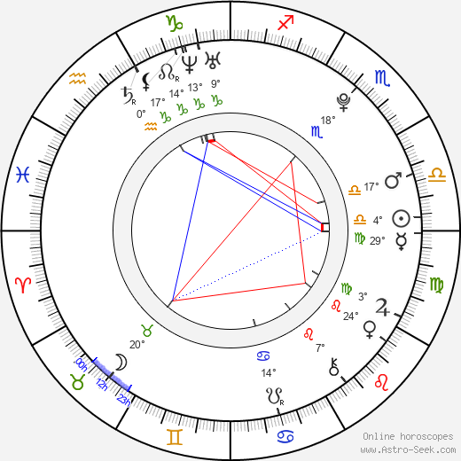 Dillion Harper birth chart, biography, wikipedia 2019, 2020