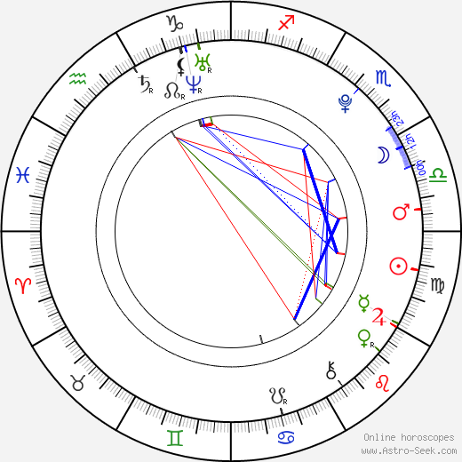 Filip Hepnar astro natal birth chart, Filip Hepnar horoscope, astrology