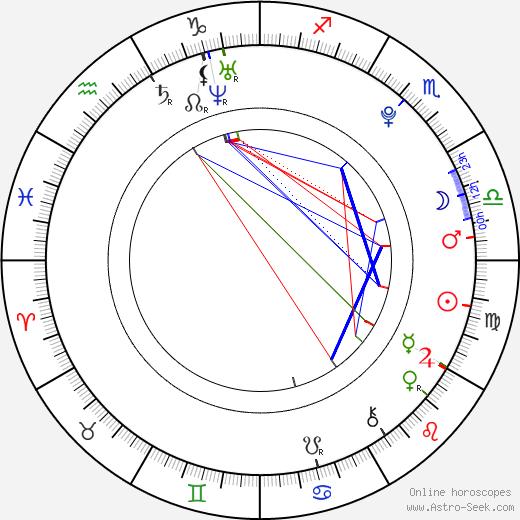 Hannah Hodson astro natal birth chart, Hannah Hodson horoscope, astrology