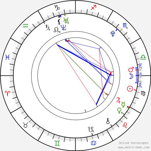 Hunter Hayes tema natale, oroscopo, Hunter Hayes oroscopi gratuiti, astrologia