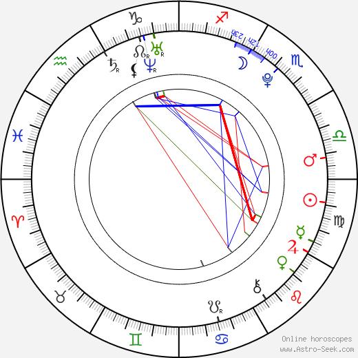 Im Jin Ah birth chart, Im Jin Ah astro natal horoscope, astrology