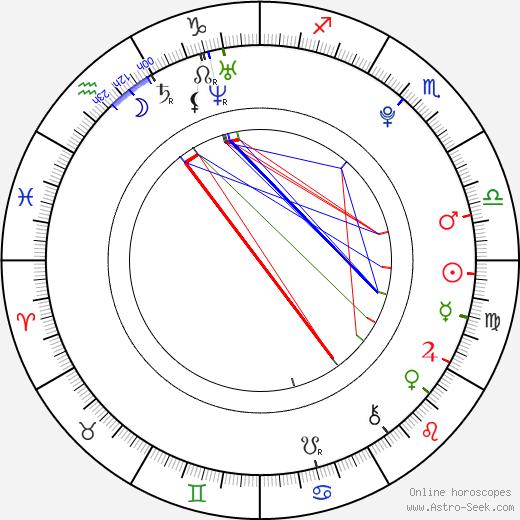 Joey Pearson tema natale, oroscopo, Joey Pearson oroscopi gratuiti, astrologia