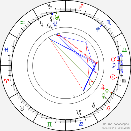 Kelsey Chow astro natal birth chart, Kelsey Chow horoscope, astrology