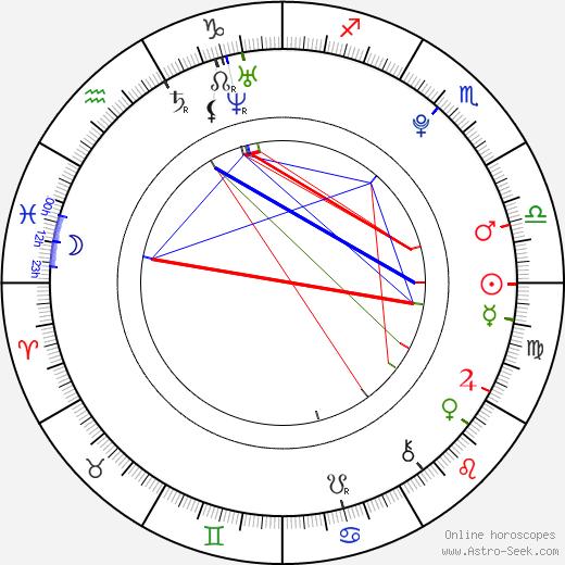 Kim Kibum birth chart, Kim Kibum astro natal horoscope, astrology