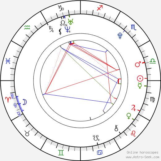 Lilli Meinhardt birth chart, Lilli Meinhardt astro natal horoscope, astrology