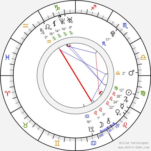 Skandar Keynes birth chart, biography, wikipedia 2019, 2020