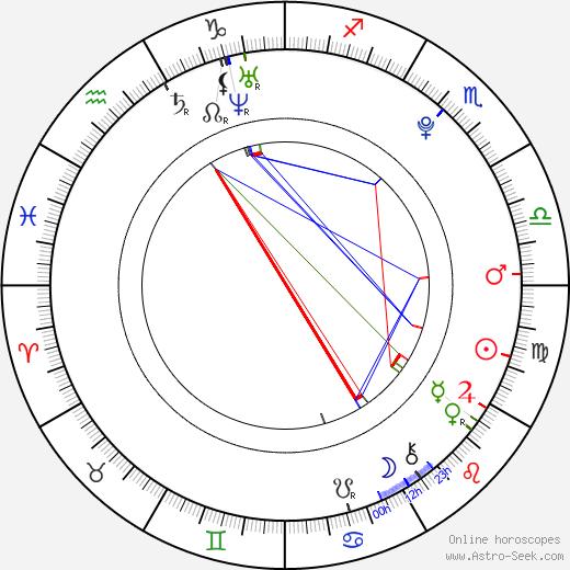 Skandar Keynes birth chart, Skandar Keynes astro natal horoscope, astrology