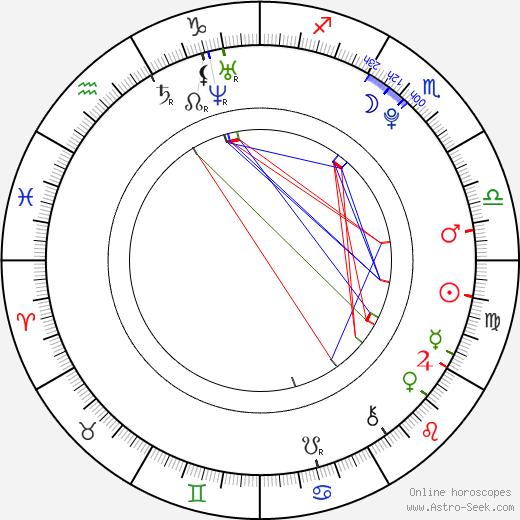 Taylor Gildersleeve astro natal birth chart, Taylor Gildersleeve horoscope, astrology